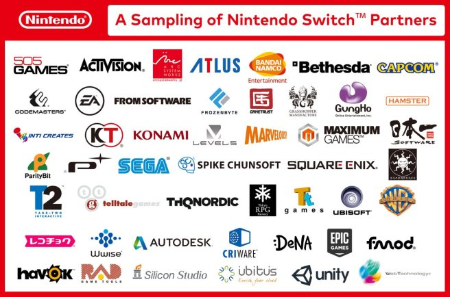 switch-partners-1